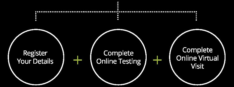 3-step-signup